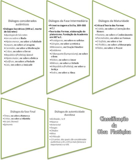 class_obra_platonica-1